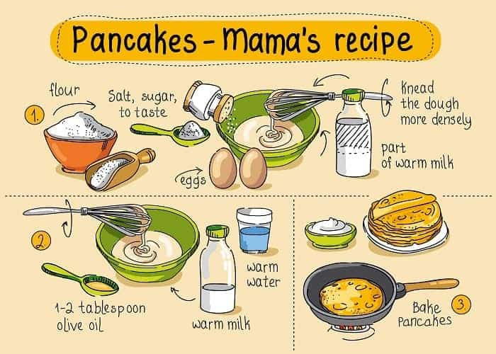 homemade pancake mix recipes