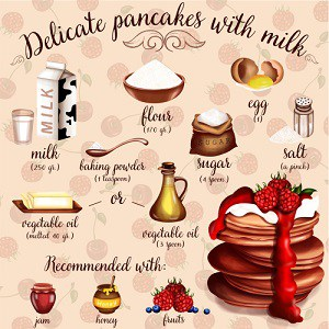 pancake recipe buttermilk